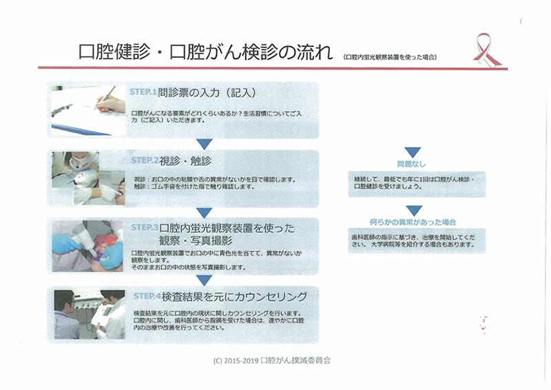 口腔健診・口腔がん検診の流れ